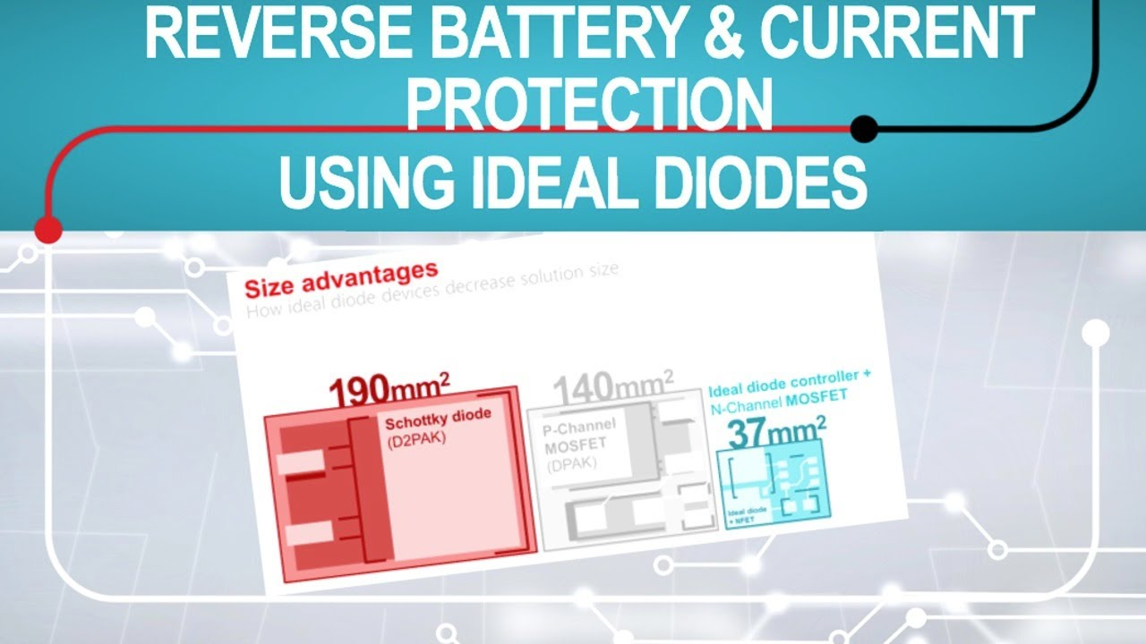 using ideal diodes for reverse battery & current protection