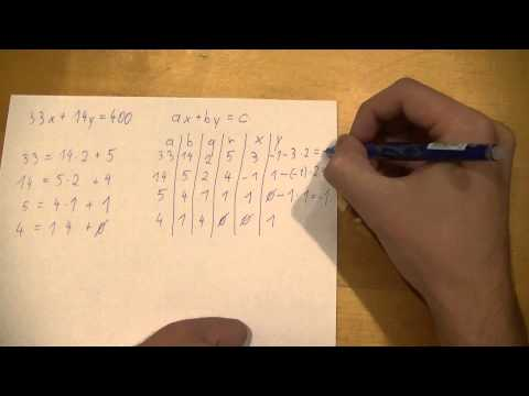 Extended Euclid Algorithm from YouTube · Duration:  31 minutes 8 seconds