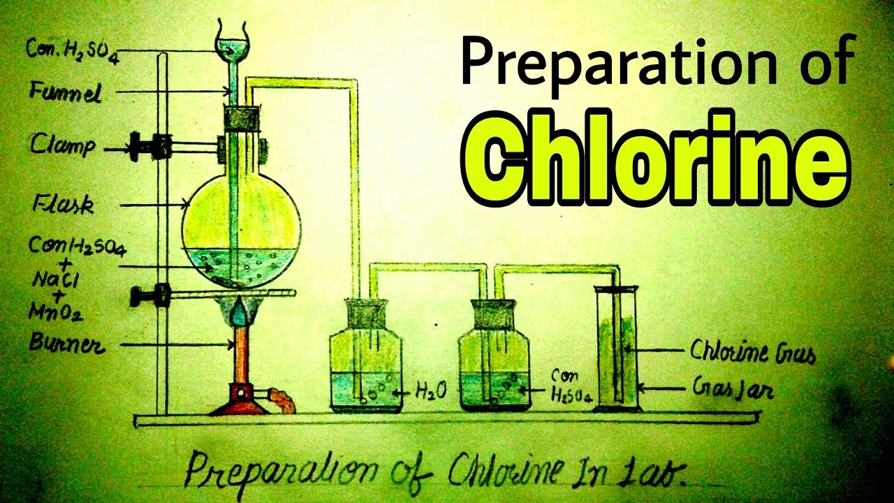 Preparation Of Chlorine Gas In Lab  Diagram Making Video
