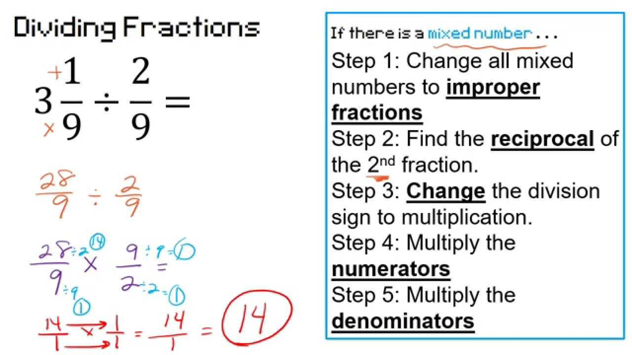 2.2 Dividing Fractions