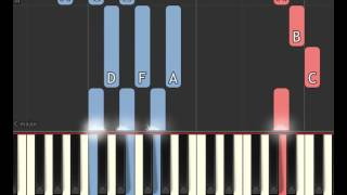 Power Rangers Soundtrack: Stand By Me (Piano sheet & Synthesia)