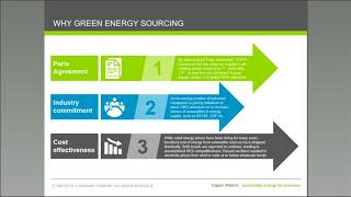 Corporate Green Energy Sourcing