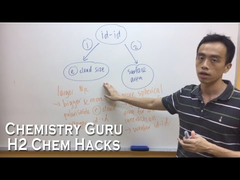 What are the Factors Affecting Strength of Van der Waals Attraction - H2ChemHacks