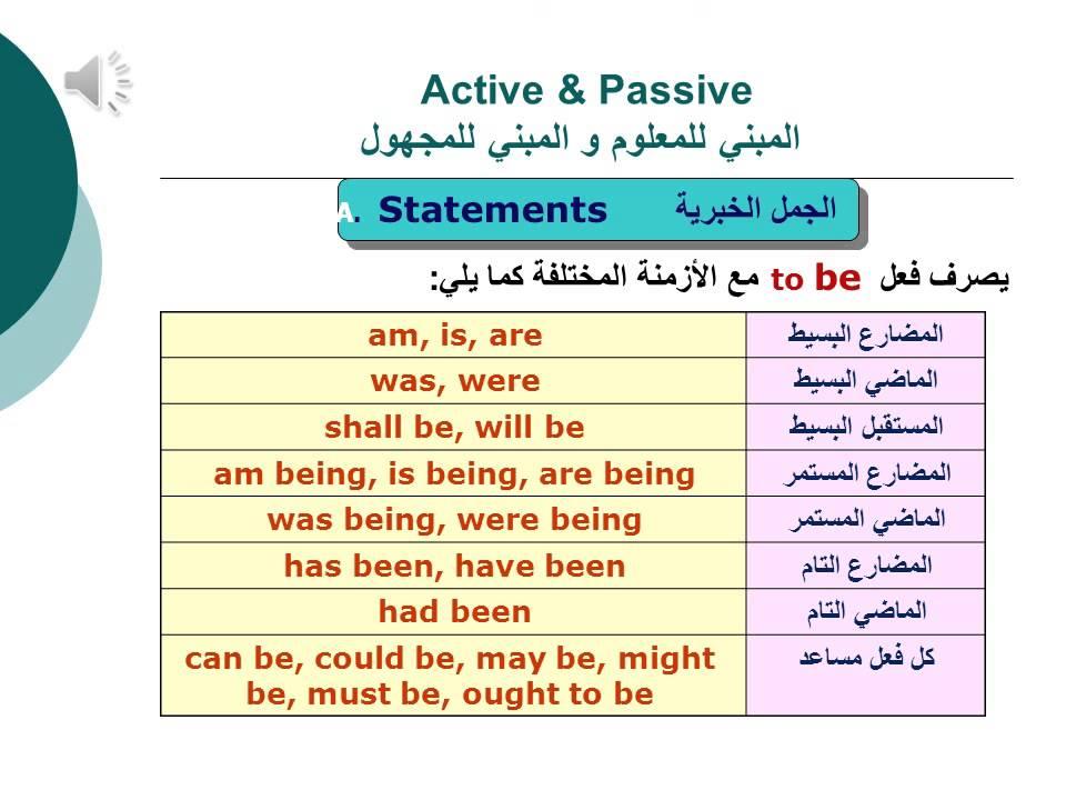 www.basic english grammar pdf