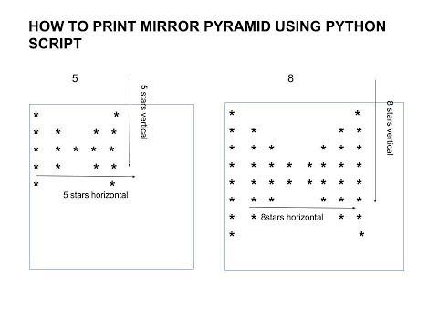 How to include Python script in webserver/CGI-BIN ?