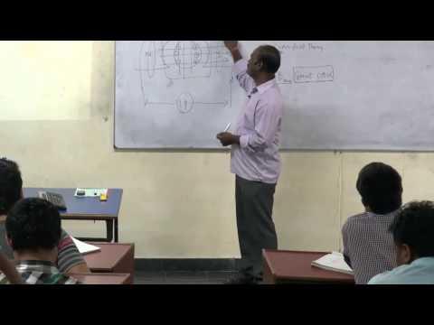 Single Phase Induction Motor