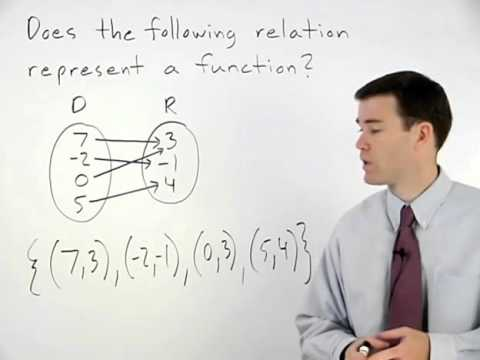 Mapping Diagrams Mathhelp Youtube
