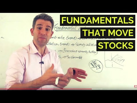 How Interest Rates, GDP Growth, Earnings & Inflation Trends Affect Stock Prices ☝
