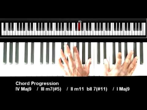 Piano Lessons - How To Use Contemporary Chords In A Progression ...