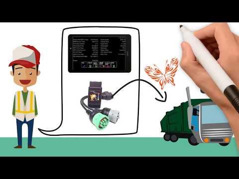 heavy duty truck scanner hdts