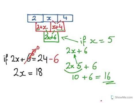 Basic algebra worksheets year 7