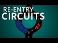 Re-entry Circuits - Cardiology Podcast #2
