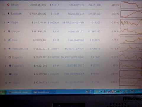 Real life trading bitcoin