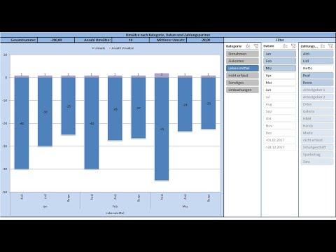 Excel - Pivot Tutorial 1 - Pivot-Tabelle erstellenиз YouTube · Длительность: 15 мин5 с