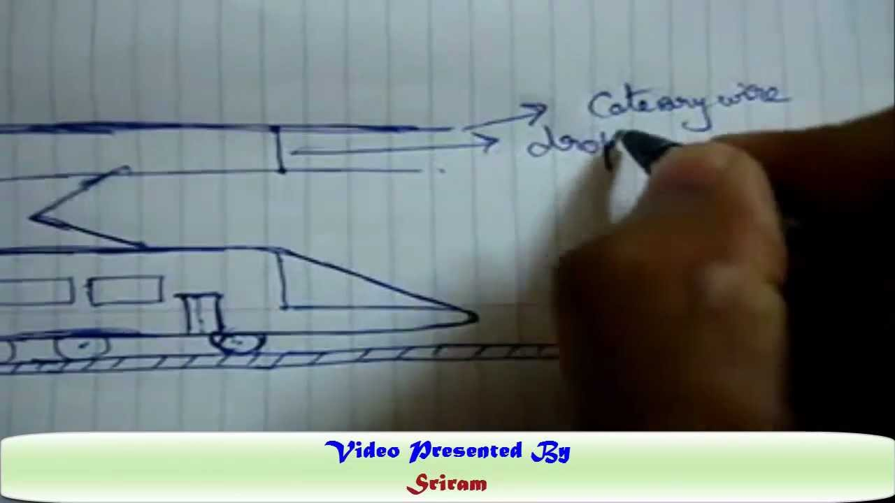 Electric Locomotive Working..! Part - 1. - YouTube on locomotive repair, locomotive dimensions, locomotive technical drawings, locomotive tools, locomotive lights, locomotive suspension, locomotive sketches, locomotive assembly, locomotive battery, locomotive engineering drawings, locomotive electrical, locomotive maintenance, locomotive parts, locomotive operating manuals,