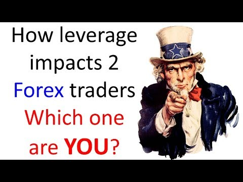 Max forex leverage in us