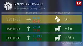 InstaForex tv news: Кто заработал на Форекс 10.05.2019 9:30