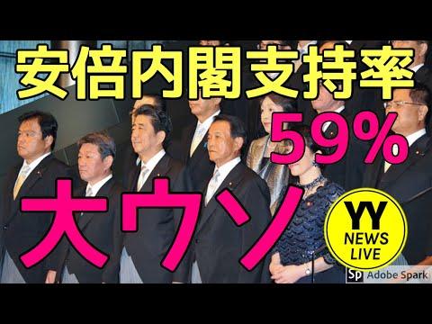 大手マスコミの『ウソ』に騙されるな!日経新聞による『安倍内閣支持率=59%』は『大ウソ』である!大手マスコミによる『内閣支持率調査』は『全面禁止』せよ!