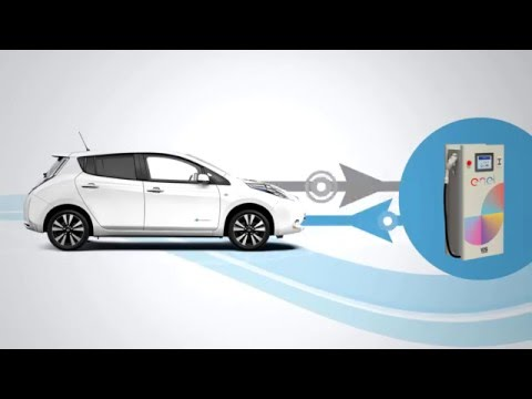NISSAN: What is Vehicle-to-Grid technology (V2G)