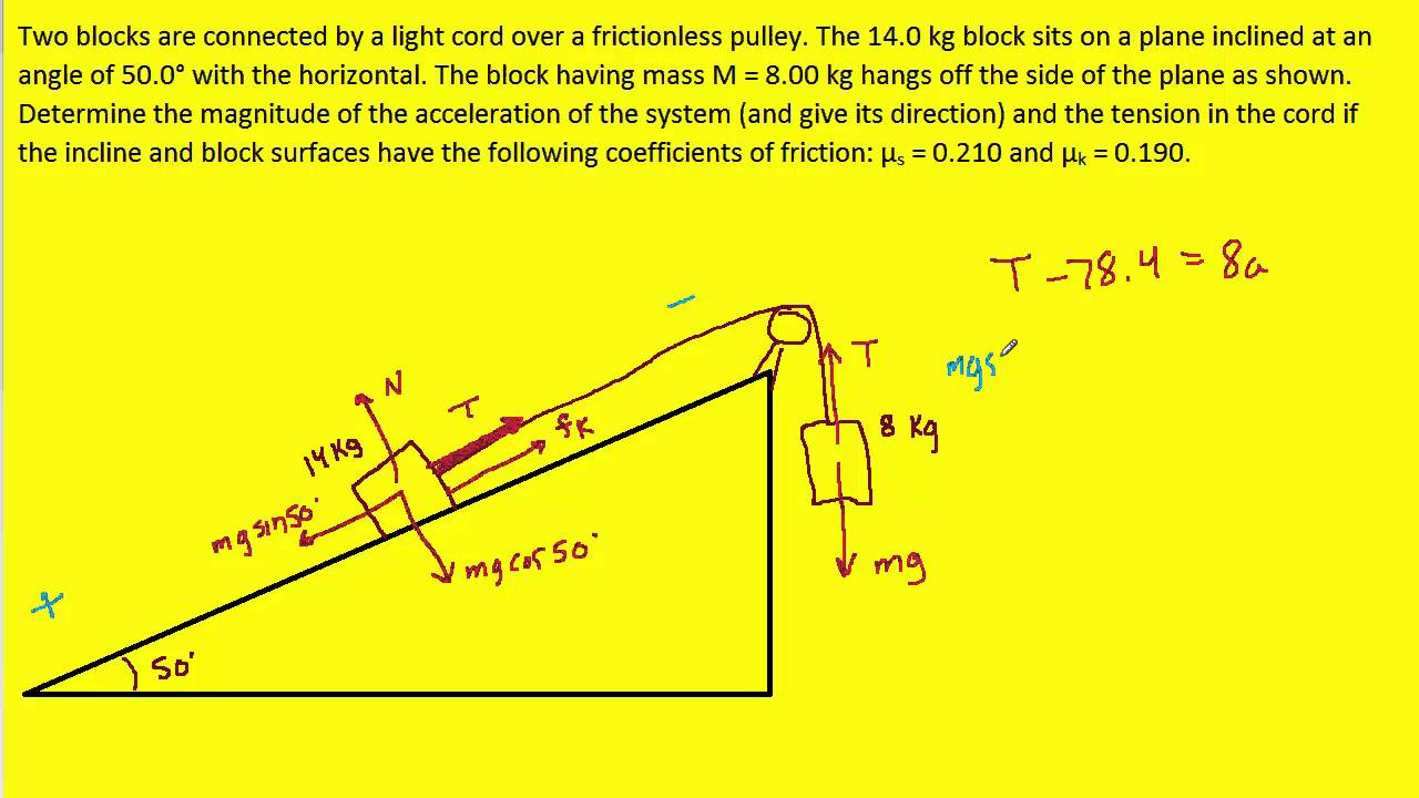 Two Blocks Are Connected By A Light Cord Over Frictionless Pulley Question 1draw Freebody Diagram Of The Truss2deter