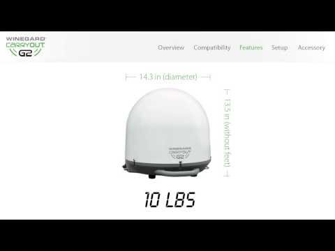 How to Hook Up a NETGEAR Wireless Router to a Cable Modem : Tech Vice from YouTube · High Definition · Duration:  3 minutes 35 seconds  · 749,000+ views · uploaded on 8/24/2013 · uploaded by eHowTech