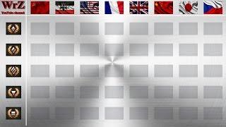 Рубрикатор  (навигация по каналу) WOTreplayZONE