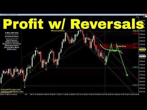 4 Ways to Profit from Reversals   Crude Oil, Emini, Nasdaq, Gold & Euro