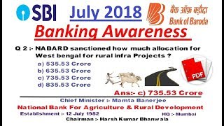 July 2018 Banking Awareness ( 1 to 15th July 2018 part-1 ) SBI | RBI | RRB | IBPS
