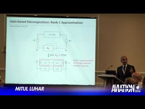 2016 AIAA AVIATION Forum: Flow Control - Mitul Luhar