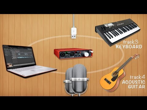 CyberLink AudioDirector 3 - Live Recording & Mixing Your Audio