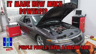 It Made How Much Power?!? Dyno Testing Our Lincoln Mark VIII Project Car