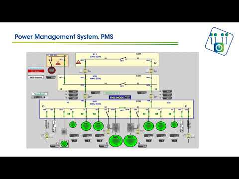 Marine app: Power Management System - PMS_UK