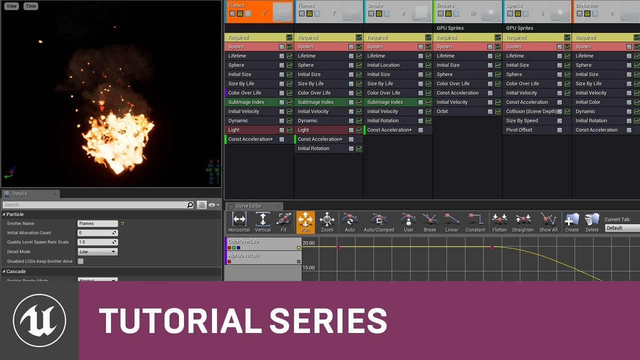 Introduction to Particles in Unreal Engine 4