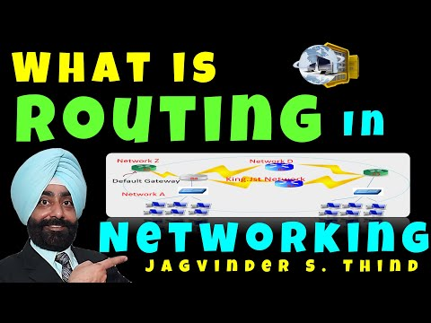 Cisco CCNA - Routing in Hindi - part 1 - YouTube