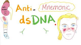 Anti-dsdna Mnemonic; Systemic Lupus Erythematosus  Sle