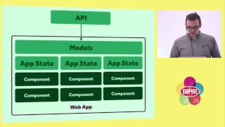 Tom Dale: The Road to Web Components