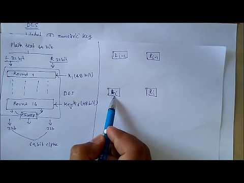 DES Data Encryption Standard Block diagram and working principle of DES in cryptography in [Hindi]