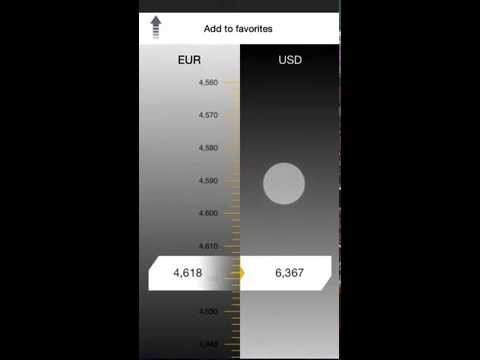 Download Unit Converter App On The App Store On ITunes