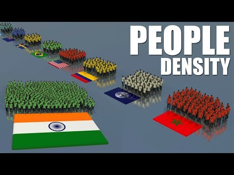 PEOPLE DENSITY Per Country   Population Comparision