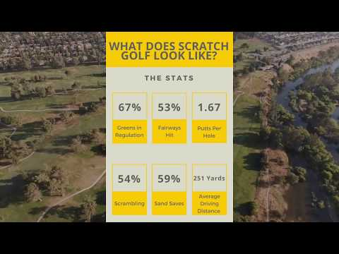 WHAT DOES IT TAKE TO PLAY SCRATCH GOLF?