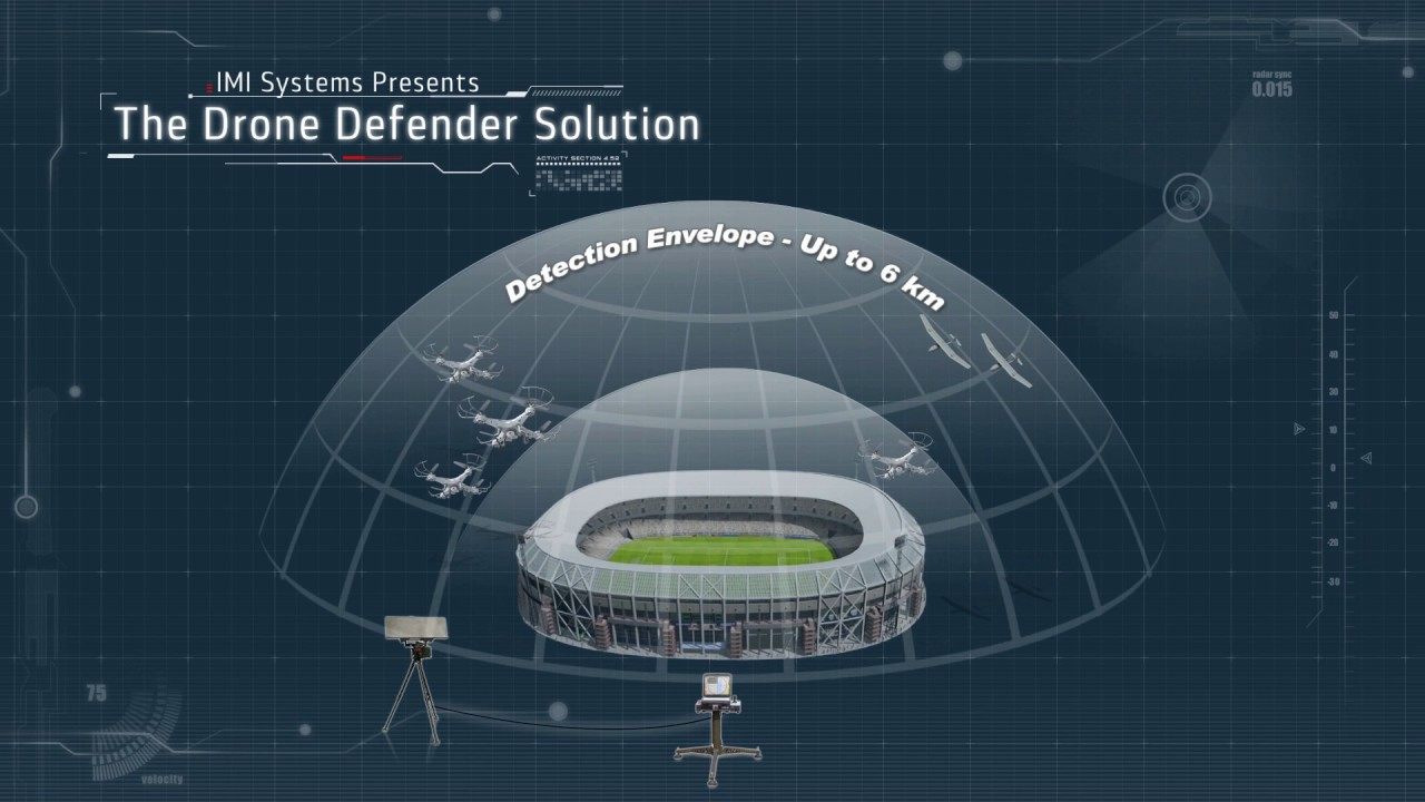 Red Sky Drone Defender System Youtube