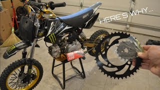 Why Your Pit Bike SPROCKET Ratio Are So Important!