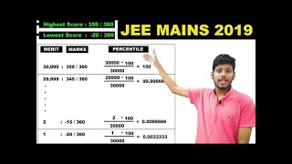 motivation for iit jee