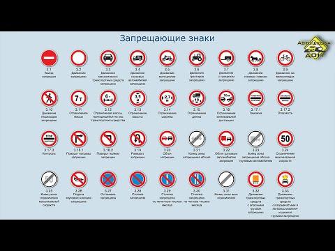Запрещающие знаки. Часть 1