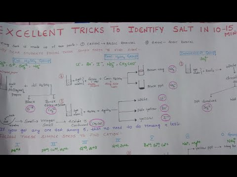 Salt Analysis Tricks for practical exams - YouTube