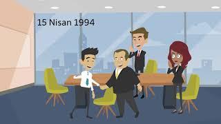 ULUSLARARASI ÖRGÜTLER - Ünite4 Özet - Animasyonlu Anlatım