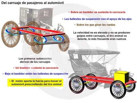 Historia de la carrocería de seguridad pasiva (3/8)