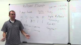 Forex Rollover and Swap