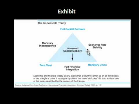 IntFin-02- International Monetary System (Part-II)