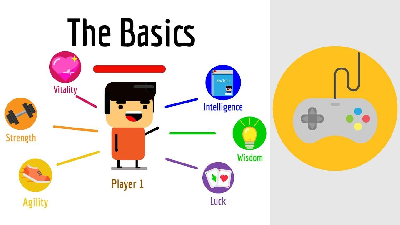 How to gamify your life